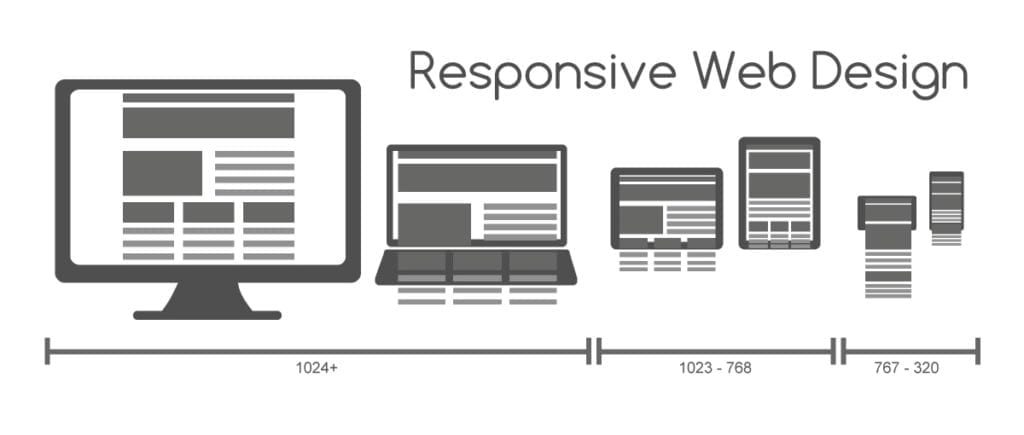 designer responsivo na prática