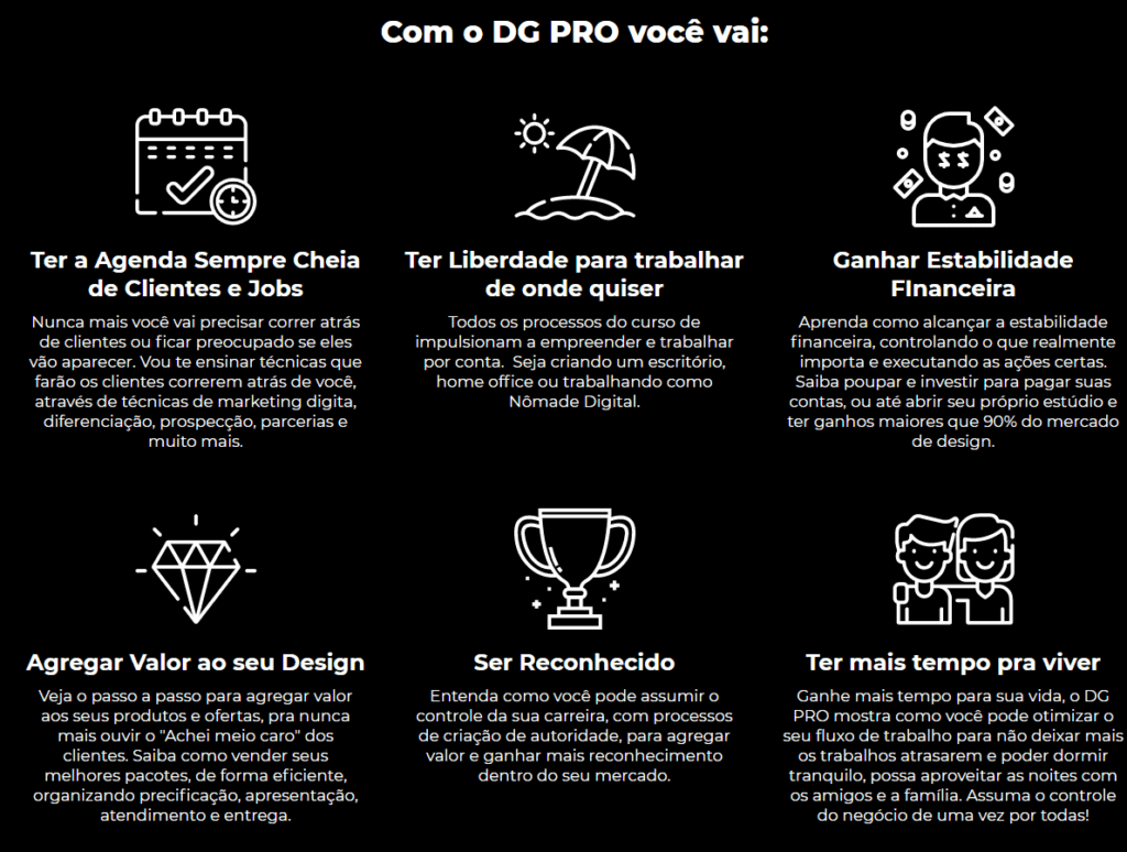 modulos do curso dg pro do thiagor designer