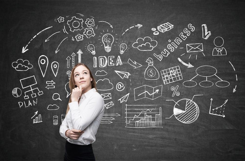 mindset empreendedor weriques guga curso
